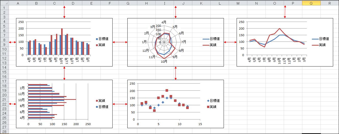 EXCEL】複数のグラフをきれいに...