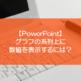 【PowerPoint】グラフの系列上に数値を表示するには?