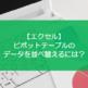【エクセル】ピボットテーブルのデータを並べ替えるには?