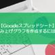 【スプレッドシート】積み上げグラフを作成するには?